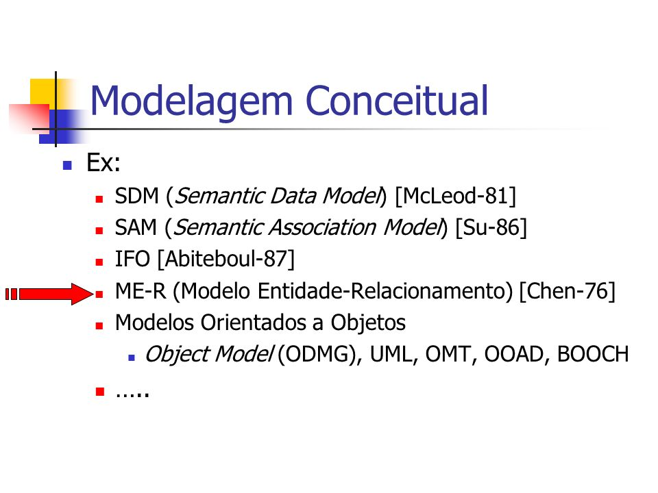 Modelagem Conceitual Ex: ….. SDM (Semantic Data Model) [McLeod-81]